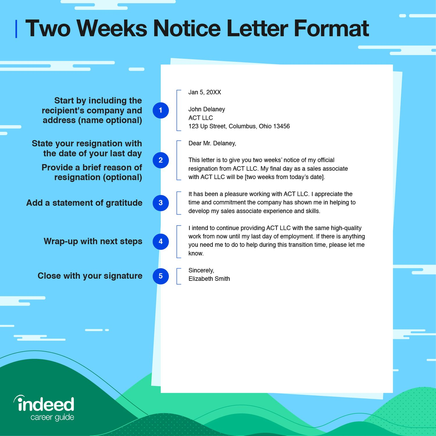 Two Weeks Notice Letter Sample from d4y70tum9c2ak.cloudfront.net