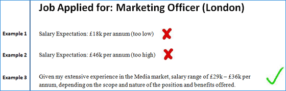 Salary Requirement On Cover Letter from www.cvplaza.com
