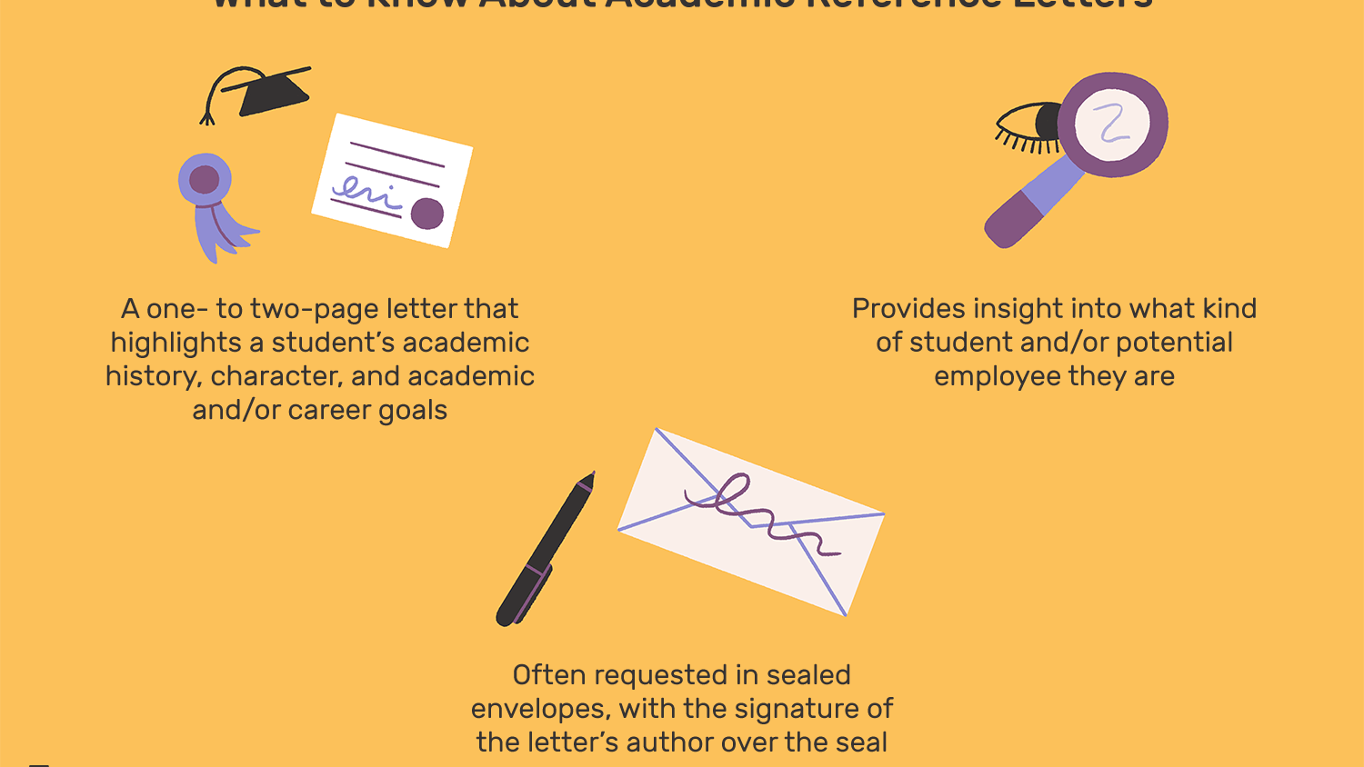 Writing A Letter To A Professor from www.thebalancecareers.com